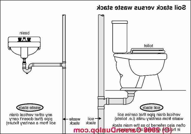 Plumbing Vents Code Definitions Specifications Of Types Manual Guide