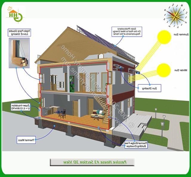 Solar house photos for Active solar house plans