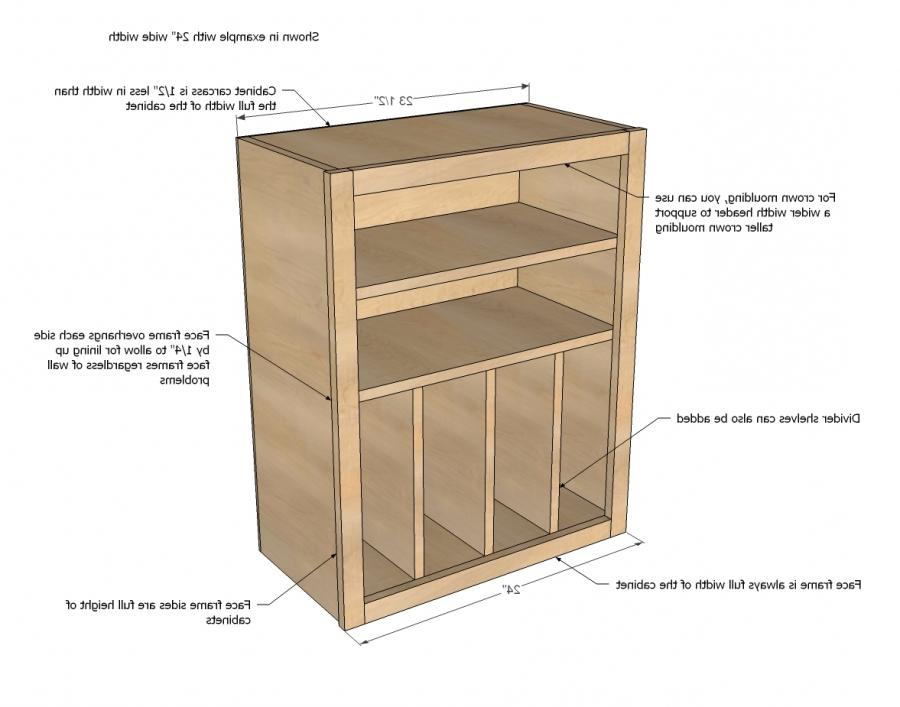 White  Build a Wall Kitchen Cabinet Basic Carcass Plan source