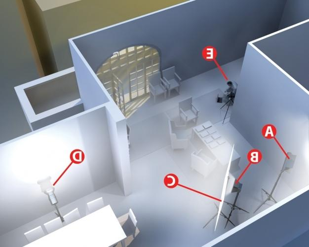 Interior lighting setup photography for Interior photography lighting setup