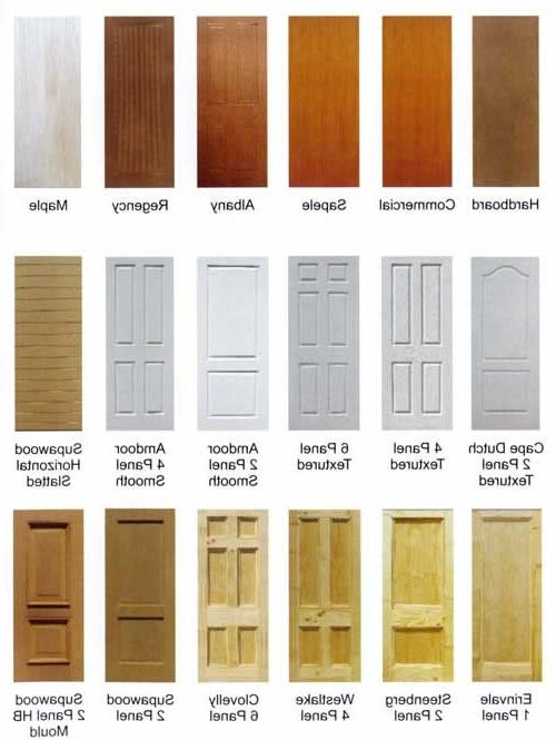Internal Standard Doors