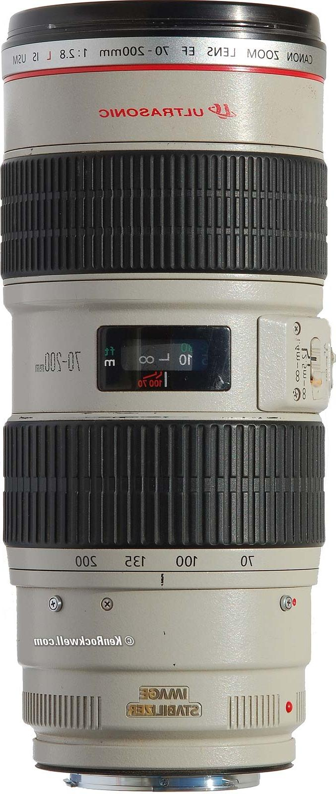 best lens for furniture photography