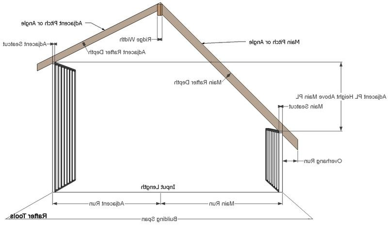 Gable roof photos for Online roof design tool