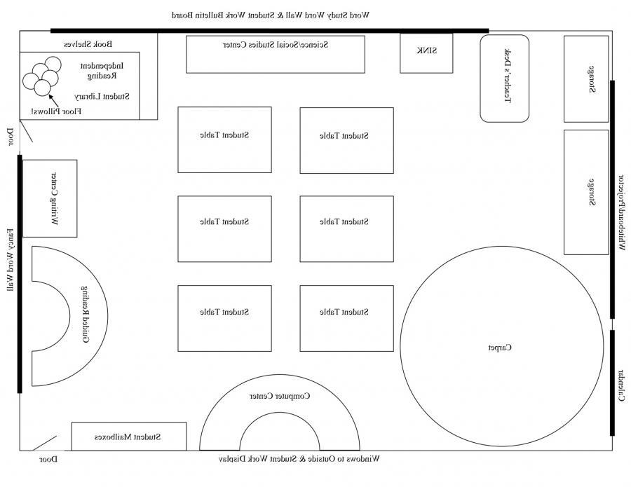 Classroom Layout Research ~ Preschool classroom floor plan photos pictures