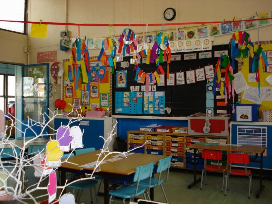 English Classroom Decoration Ideas : Photos of decorated classrooms