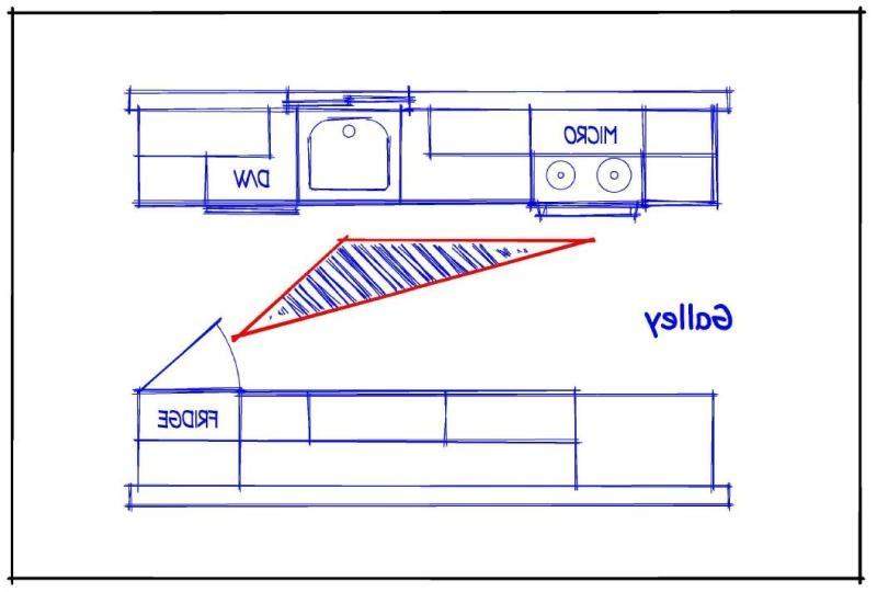 The galley or corridor style kitchen design layout gets its name...
