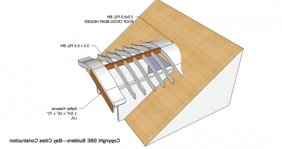 Photos of roof dormers for Barrel dormer