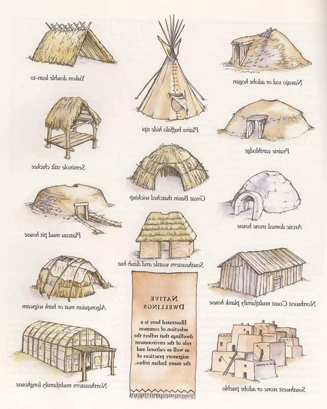 Different types of houses photos in india for All types of houses pictures