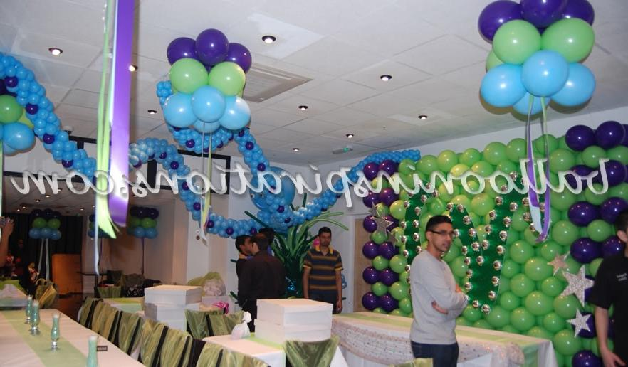 Birthday Party Decorations - party balloons ... source