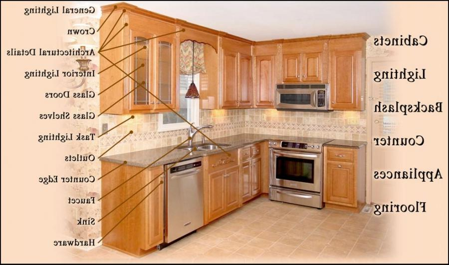 Kitchen Cabinet Refacing Remodel Your Kitchen For Less Kitchen