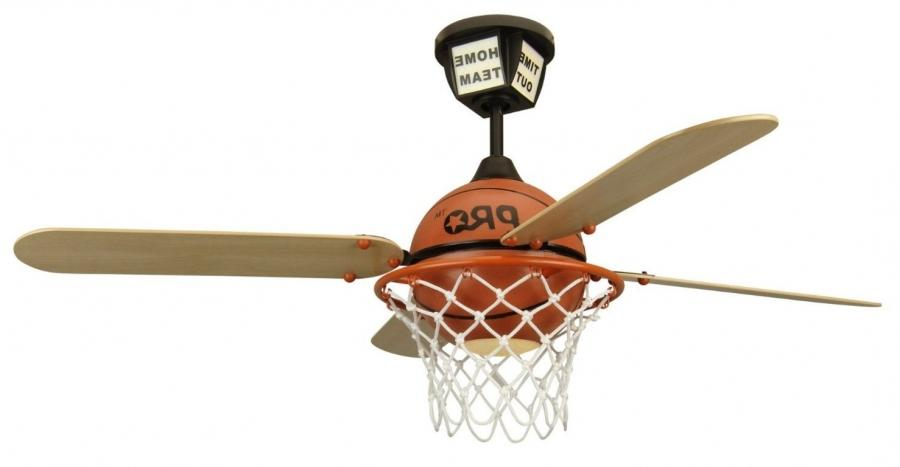 Ceiling Fan Photo Gallery