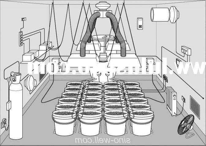 Grow room ventilation photo for Indoor gardening ventilation system