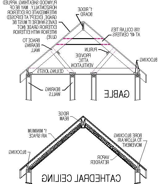 roof framing photos