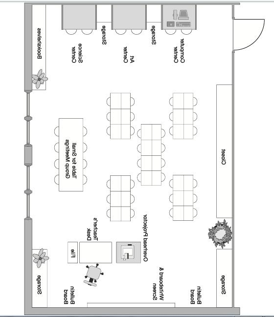 Elementary Classroom Design Layout ~ Elementary classroom layout photos