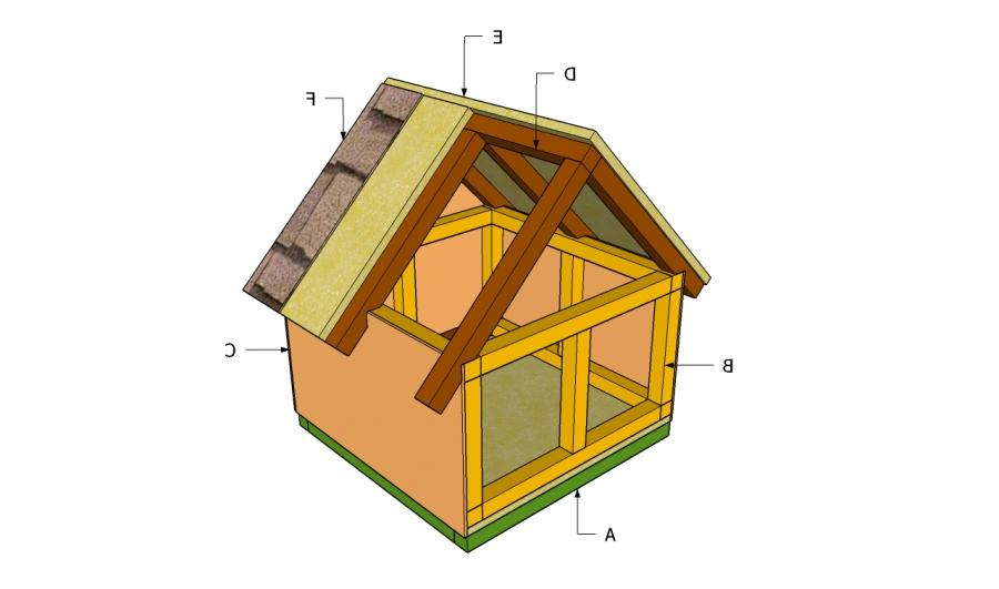 Outdoor Cat House Plans Free Outdoor Cat House Plans Free
