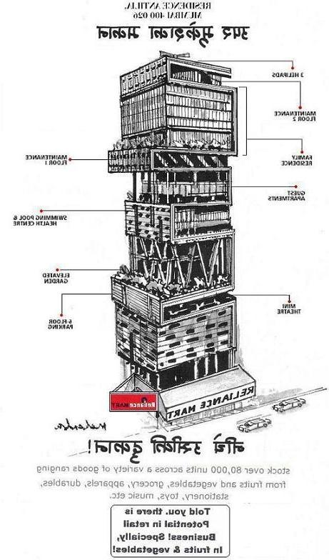 ambani house photos
