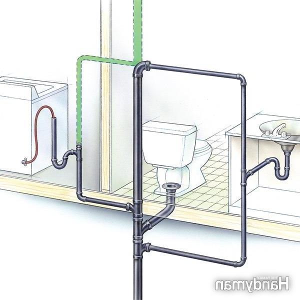 Basement Bathroom Lift Station, Bathroom Plumbing Venting