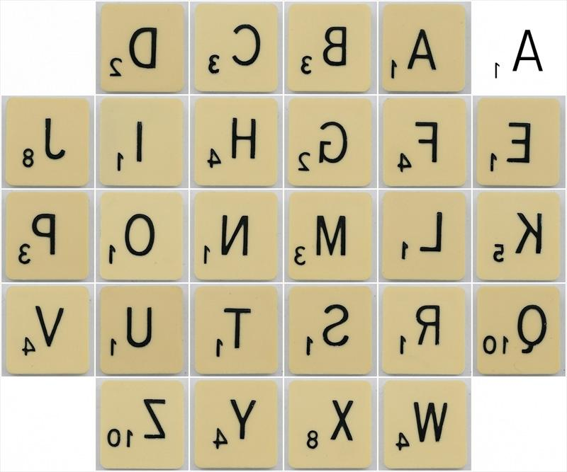Scrabble Font Vector Type  Vecteezy