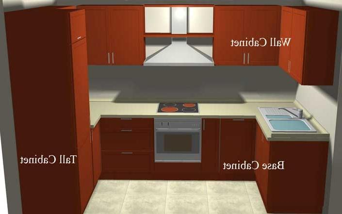 Kitchen cabinets provide our kitchen with a huge degree of visual...