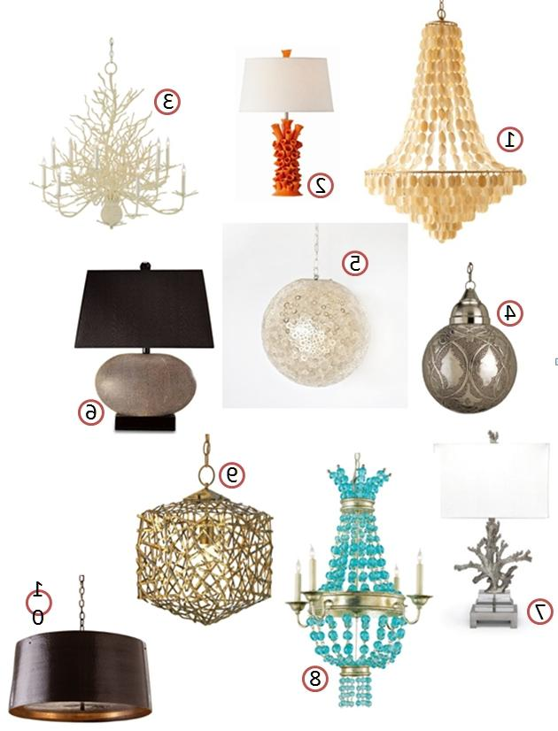 Chandeliers have come a long way from the traditional crystal...