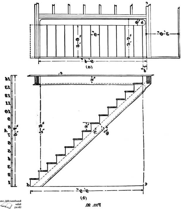 A plan and elevation of a straight stairway.