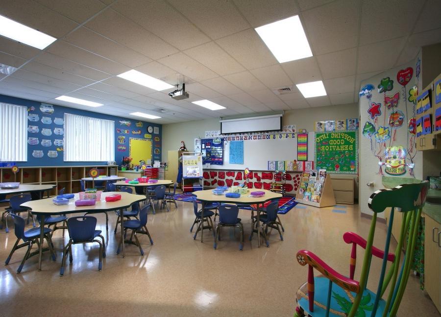 Elementary Classroom Design Photos